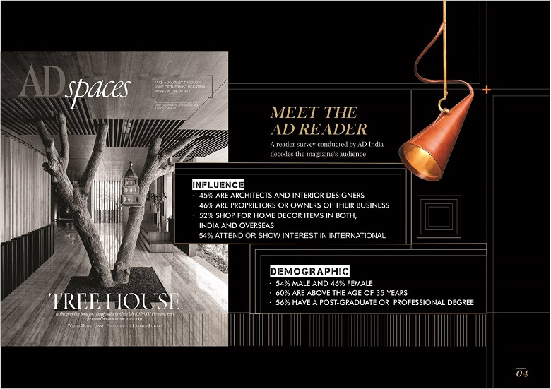 marketing brochure design for architectural digest magazine